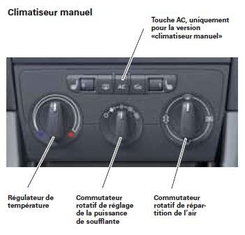 64audiA38P-climatiseur-manuel.jpg