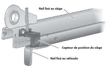 66-audi-A5-cabriolet-capteur-position-siege.jpg