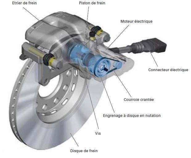 67Audi-A803-frein-stationnement-electrique.jpg