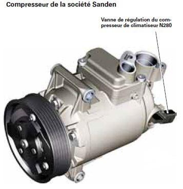 67audiA38P-compresseur-climatiseur.jpg
