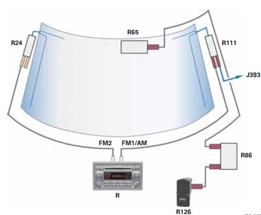 71audiA38P-systeme-antenne-autoradio.jpg
