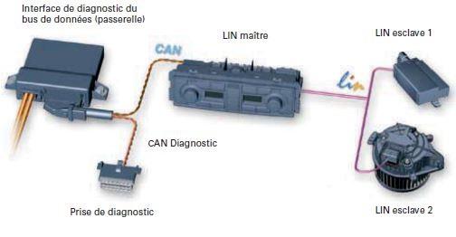 76Audi-A803-equipement-electrique-busLIN.jpg
