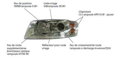 86Audi-A803-electrique-eclairage-frontal.jpg