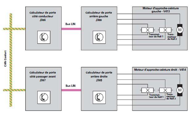 90-audi-A5-cabriolet-realisation-electrique-fonction.jpg
