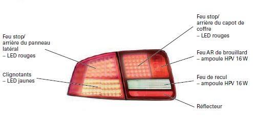 91Audi-A803-equipement-electrique-eclairage-arriere.jpg
