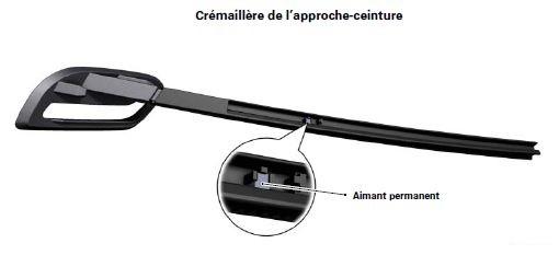 92-audi-A5-cabriolet-approche-ceinture-electrique.jpg