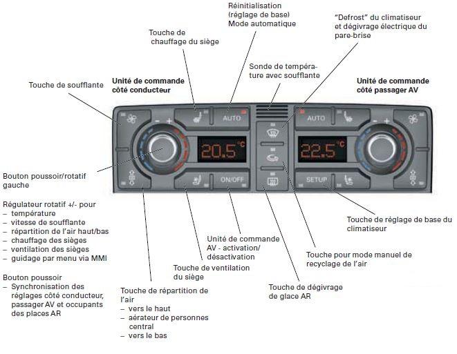 95Audi-A803-appareil-commande-climatronic-J255.jpg