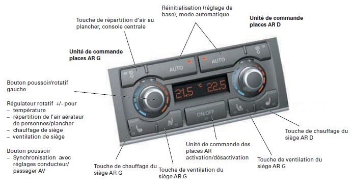 96Audi-A803-unite-commande-affichage-climatronic-ARE265.jpg