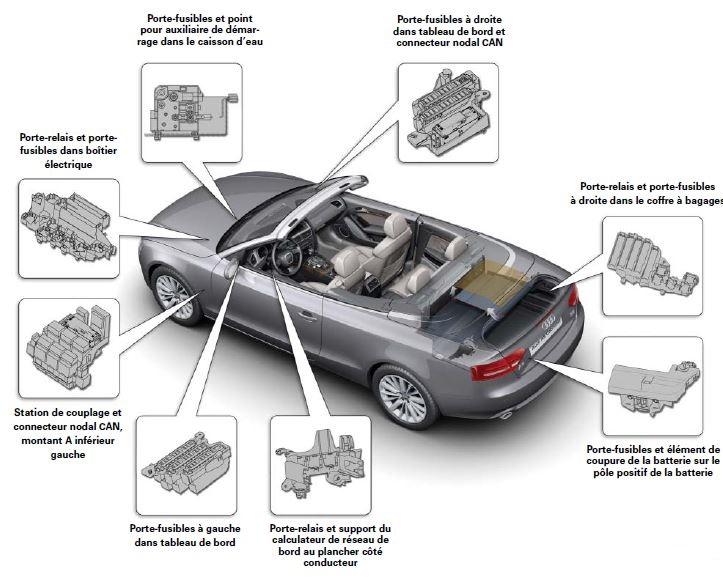 98-audi-A5-cabriolet-fusibles-relais.jpg