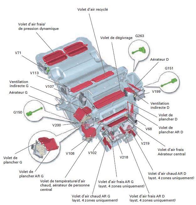 99Audi-A803-chauffage-climatiseur-caisson-soufflante-guidage-air.jpg
