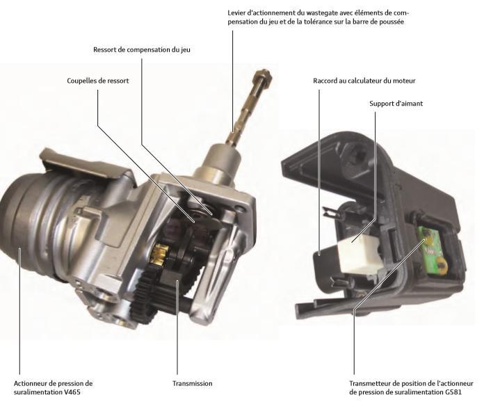 Actionneur-de-pression-de-suralimentation-V465-moteur-TFSI-Audi.jpeg