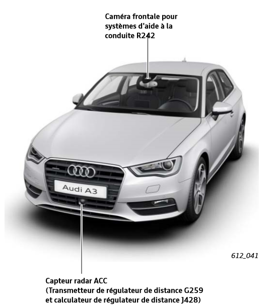 Adaptive-cruise-control-ACC-Audi-A3-13.png