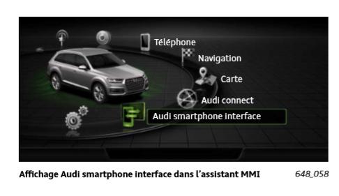 Affichage-Audi-smartphone-interface-dans-lassistant-MMI.png