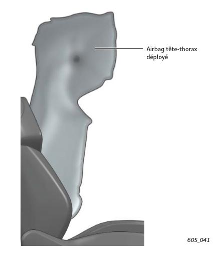 Airbag-tete-thorax-deploye.png