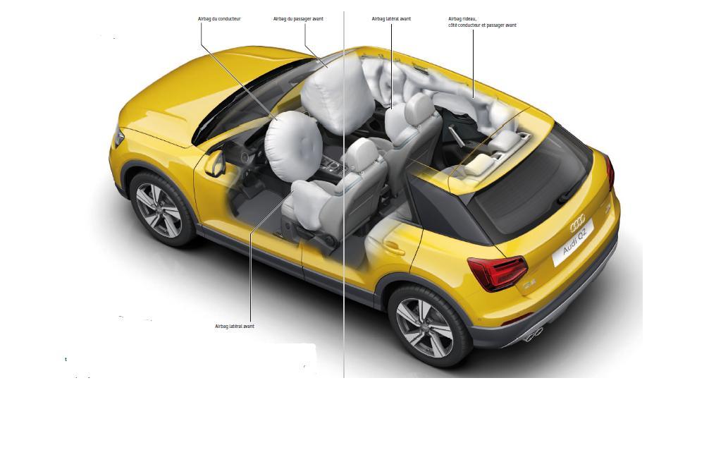 Airbags-vehicule.jpeg