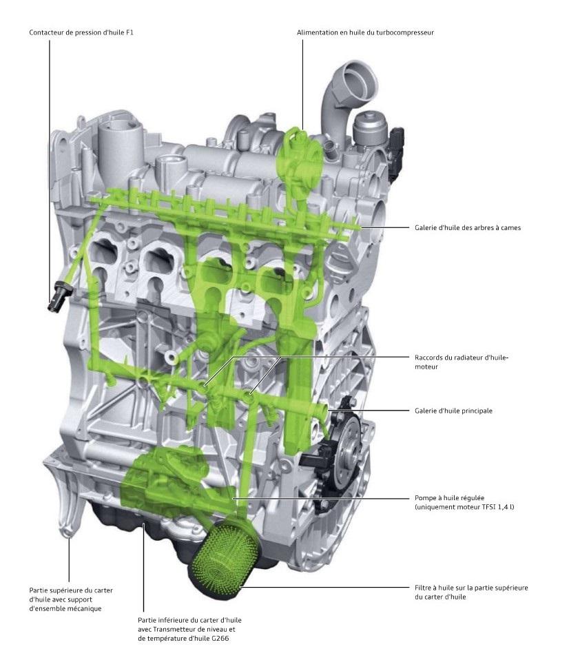 Alimentation-d-huile--circuit-d-huile--moteur-TFSI.jpeg