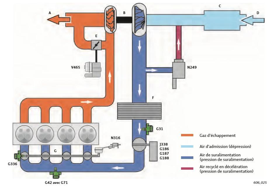 Alimentation-en-air-et-suralimentation-Synoptique-du-systeme-moteur-TFSI-Audi.jpeg
