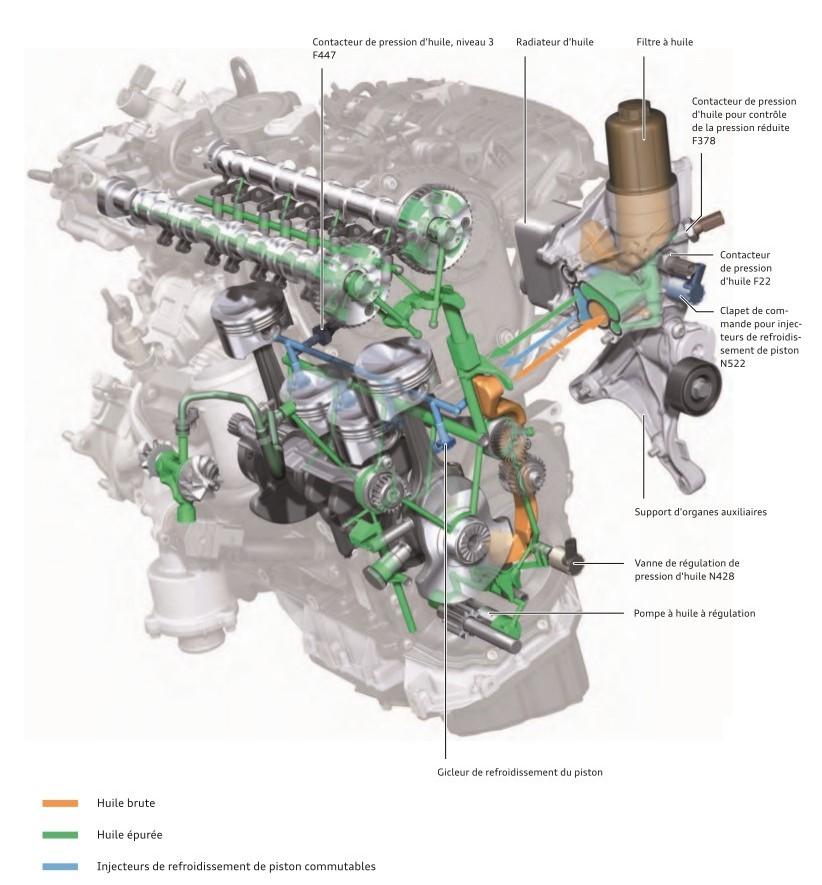 Alimentation-en-huile-moteur-TFSI-Audi.jpeg