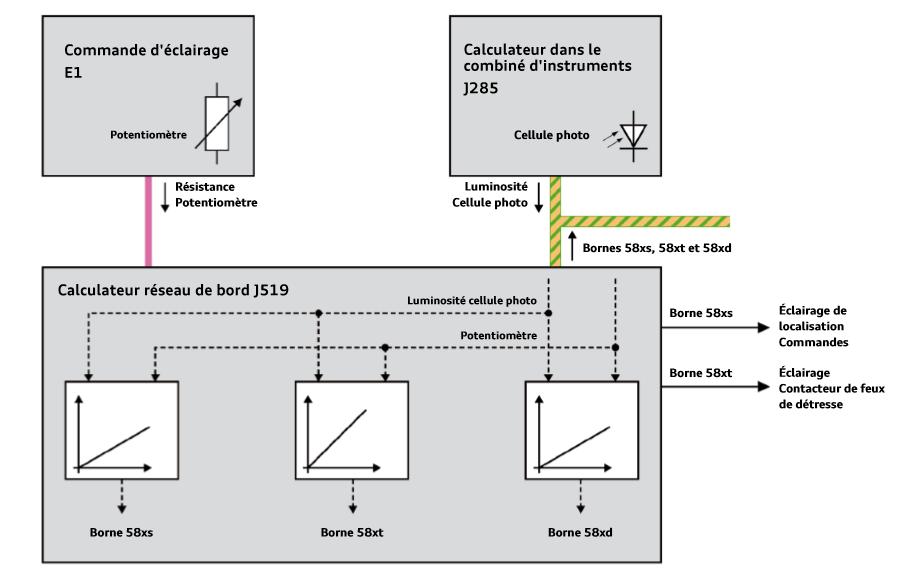 Alimentation-en-tension-des-plafonniers-et-lampes-d-ambiance-Audi-A3-A13.png