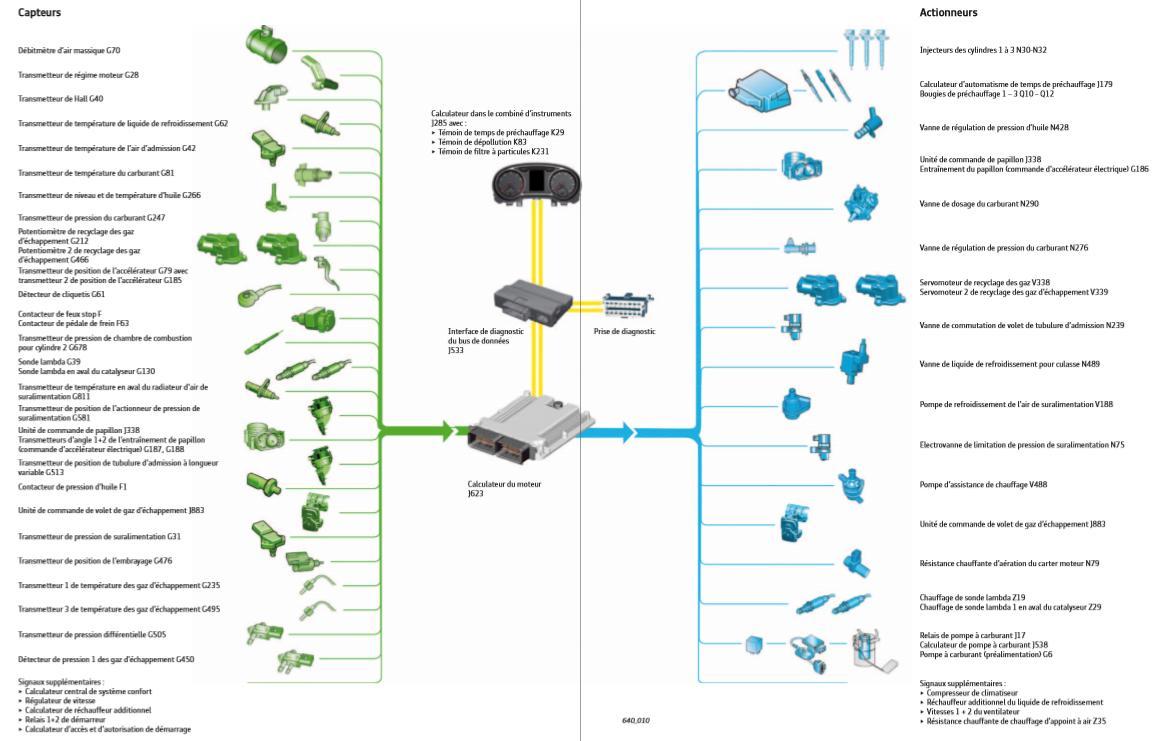 Apercu-du-systeme-Audi-A1-millesime-2015.jpeg