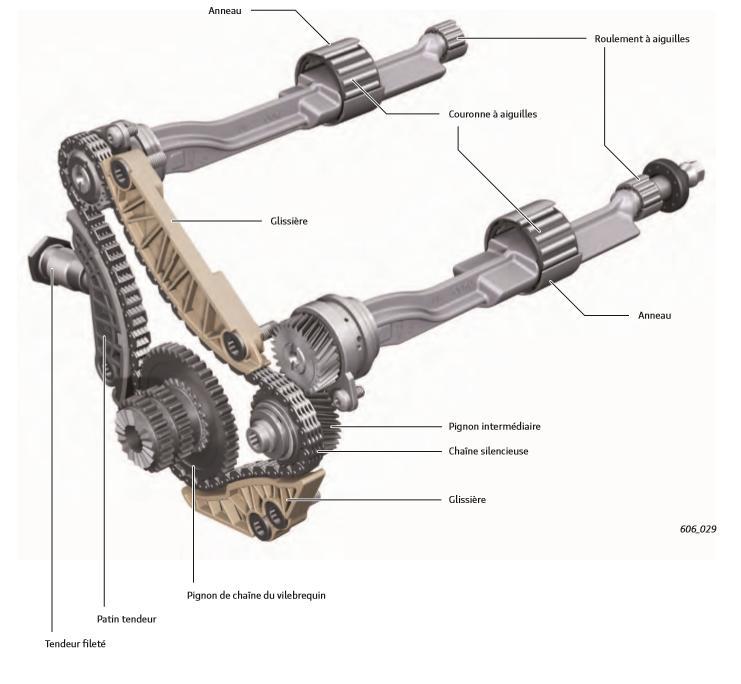 Arbres-d-equilibrage-Moteur-TFSI-Audi.jpeg