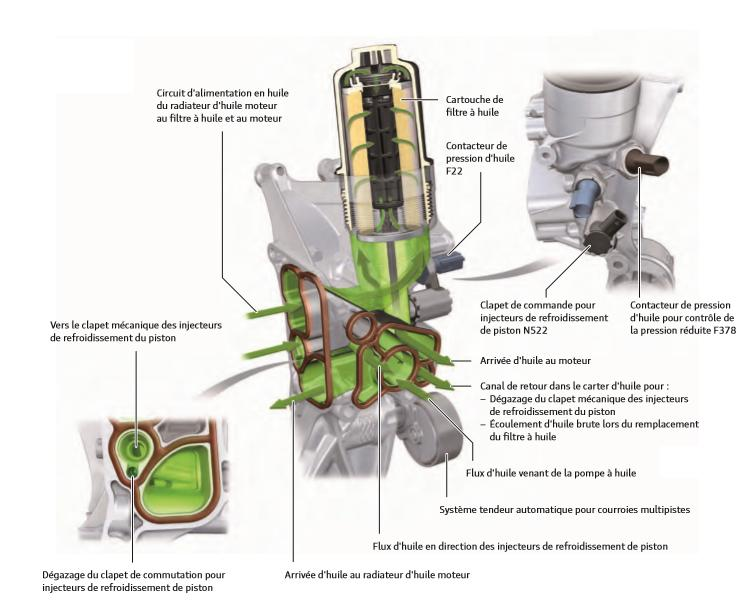 Architecture-moteur-TFSI-de-18l-en-position-transversale.jpeg