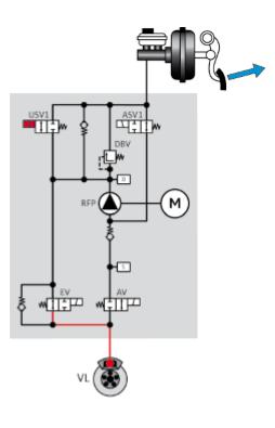 Assistant-de-demarrage-en-cote-actionnement-ESC-relachement-pedale-de-frein.png