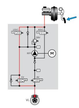 Assistant-de-demarrage-en-cote-actionnement-ESC.png