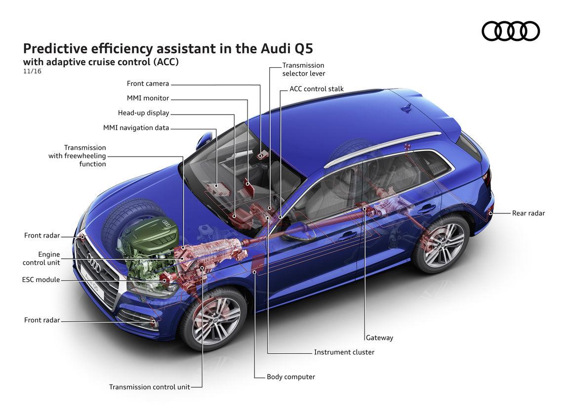 Audi-ACC-1