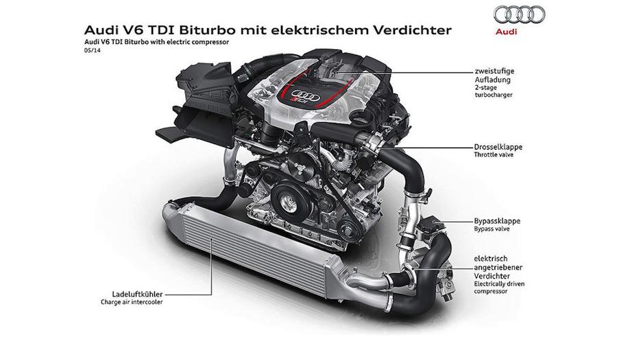 Audi-BiTDi-2
