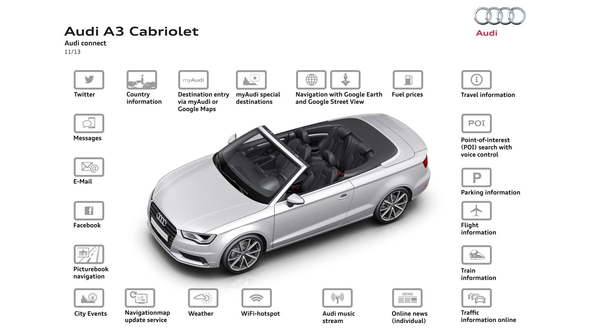 Audi-Connect-4