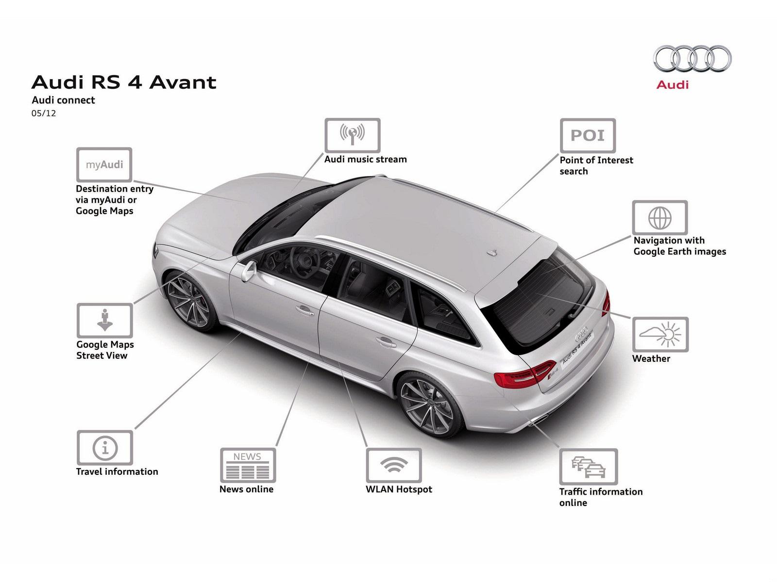 Audi-Connect-5