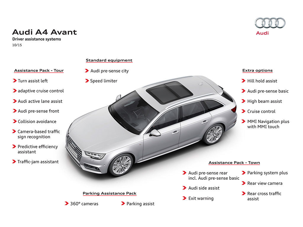 Audi-Hold-Assist-2