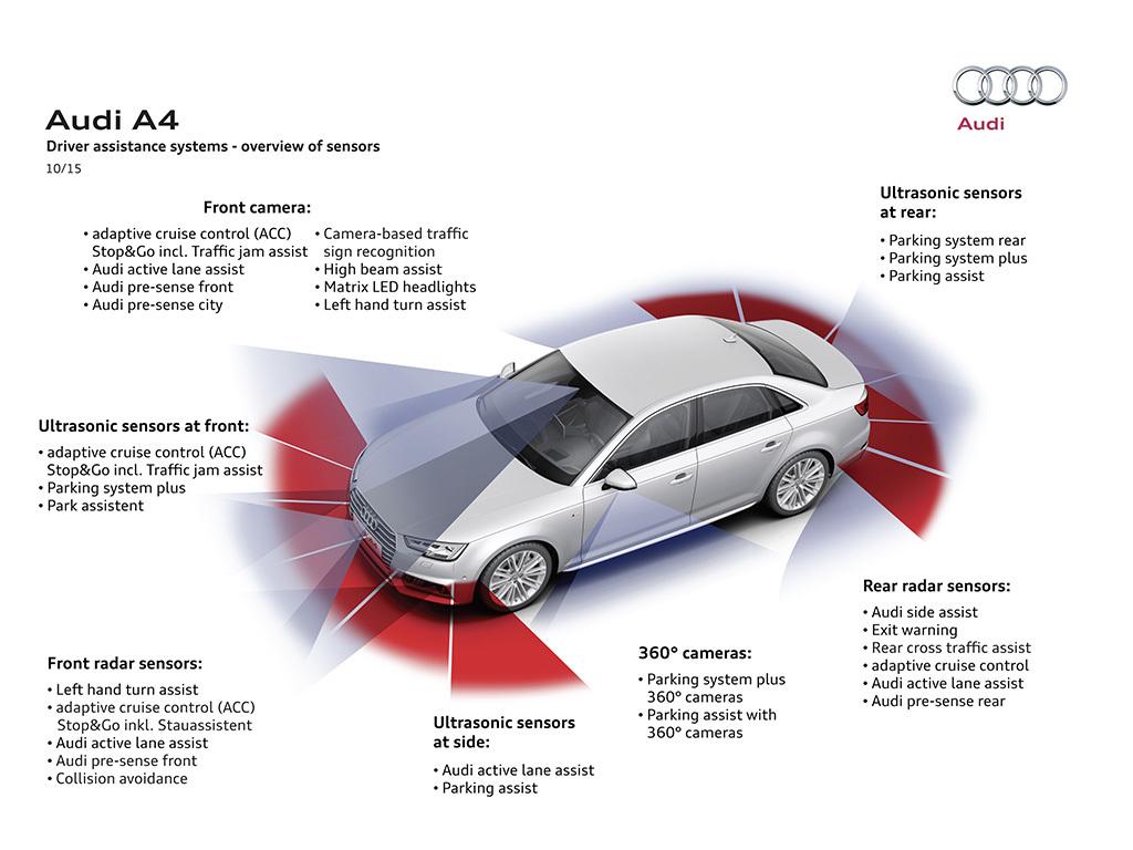 Audi-Hold-Assist-4