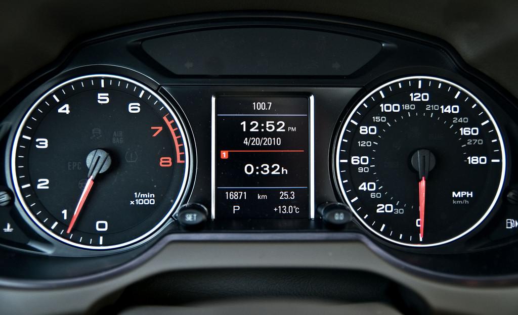 Audi Q5 Cadrant