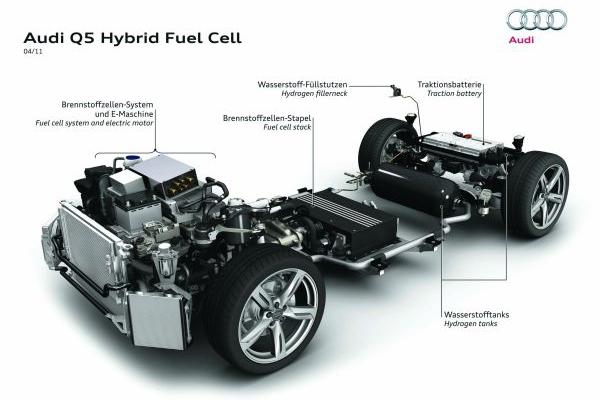 Audi-Q5-Hybrid-Schema