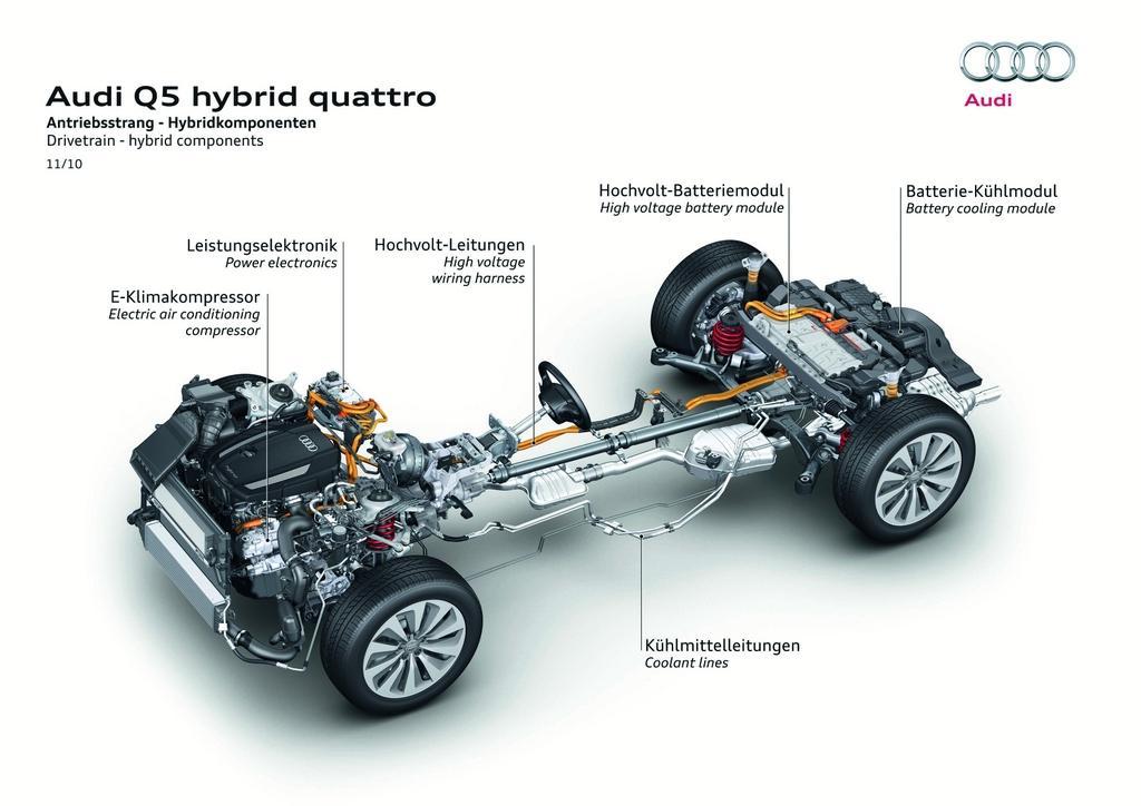 Audi Q5 moteur