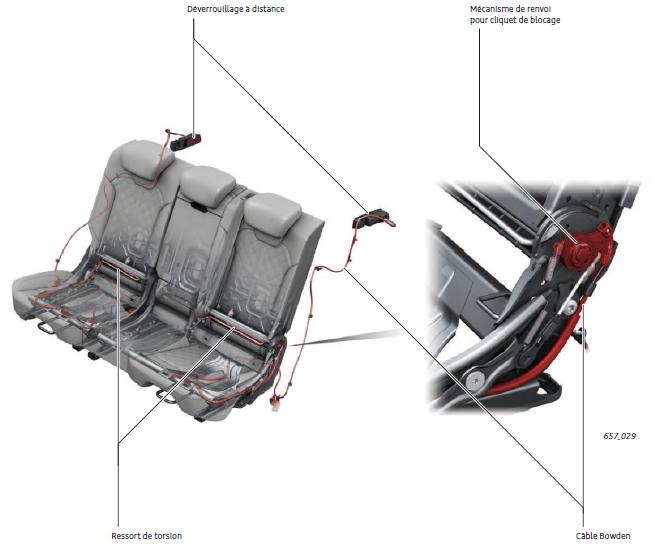 Audi-Q5-sieges.png