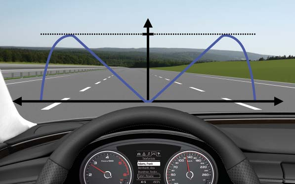 Audi-active-lane-assist-moment-de-braquage--precoce-.jpg