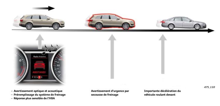 Audi-braking-guard.png