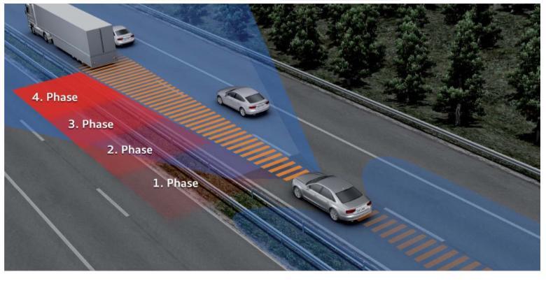 Audi-pre-sense-front-phases-sur-route.jpeg