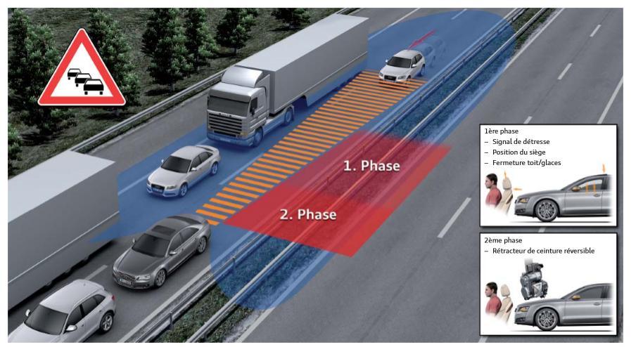 Audi-pre-sense-rear-phases-en-route.jpeg