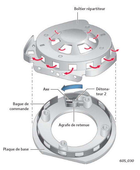 Bague-de-commande-detonateur-2-airbag-Orices-de-refoulement-supplementaires-ouverts.png