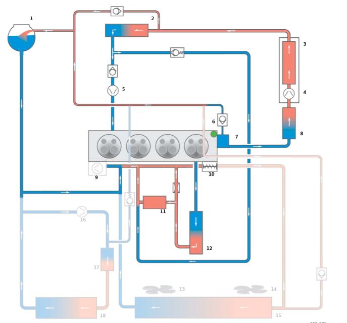 Besoin-de-refroidissement-du-moteur-charge-moteur-elevee.png