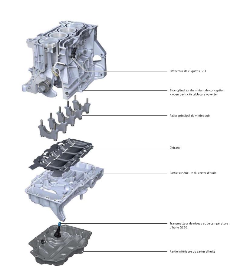 Bloc-cylindres-moteur-TFSI-Audi.png