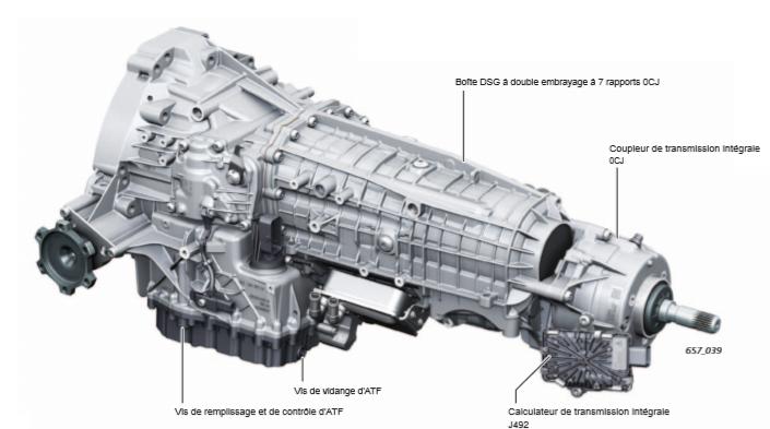 Boite-DSG-double-embrayage.png