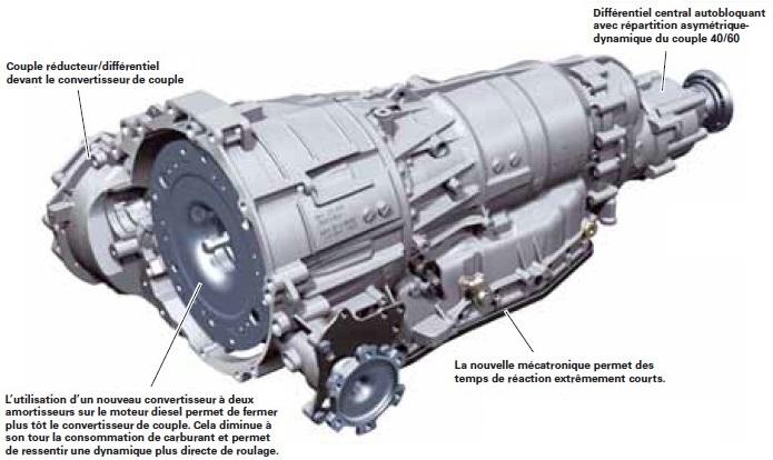 Boite-automatique-6-vitesses-0B6.jpg