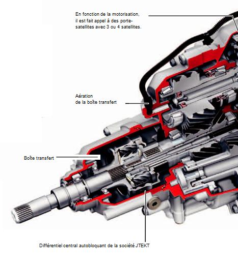 Boite-automatique-a-8-rapports-0D5.png