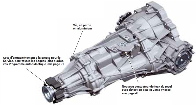 Boite-mecanique-6-vitesses-0B4.jpg