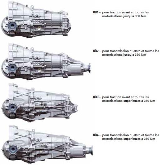 Boites-de-vitesses-mecaniques.jpg